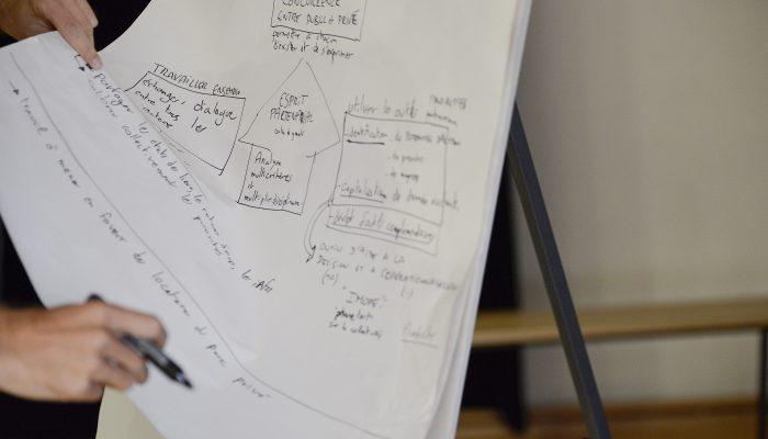 """Atelier 3 - L'intérêt des démarches de projets collectifs """"Public-Privé"""""""
